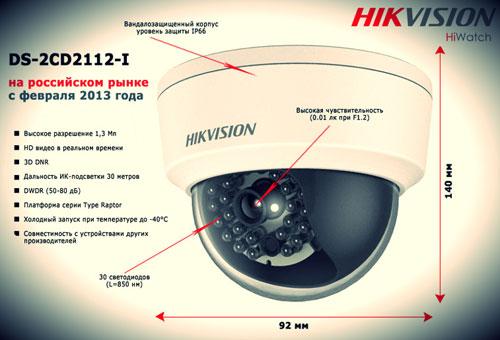 описание камеры от Hikvision