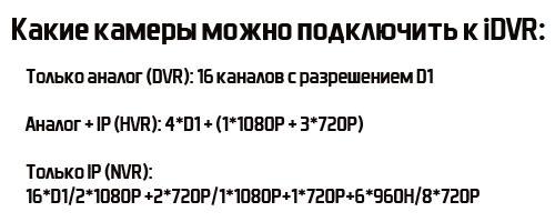 Информация о подключаемых кмерах к iDVR