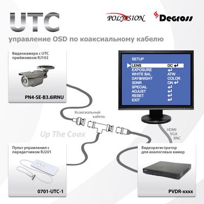 PN42-SX-V12IRU-OSD-control