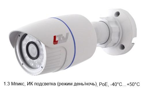 IP-камера LTV-ICDM1-E6235L