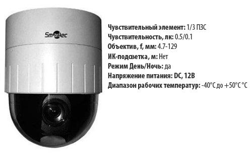 HD-SDI камера STC-HD3925